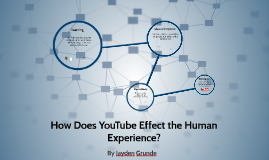 How Does Youtube Effect the Human Experience?