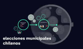 ¡que elecciones se hacen en Chile