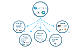 DayMap Overview