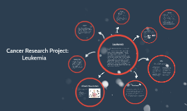 Cancer Research Project: