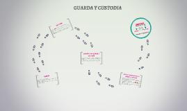 Del latín: custos (guarda o guardián). Curtos-curare (cuidar