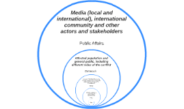 Audiences and stakeholders