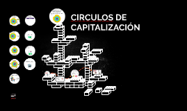 CIRCULOS DE