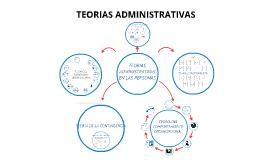 Copy of TEORIA DEL DESARROLLO ORGANIZACIONAL