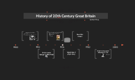 History of 20th Century Great Britain