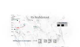 Havo 5 MA H1 Rechtsstaat
