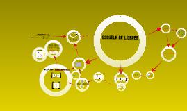 Copy of Encuentro de Formación VP
