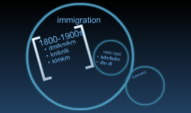 Immigration in Germany