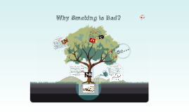 Why Smoking is Bad?