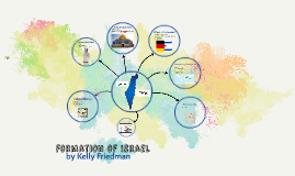 Formation of Israel