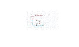 Business: Bedrijfsprocessen Organiseren (H7)