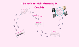 mob mentality crucible The mob mentality in lord of the flies develops because the boys lose their own values and principles to follow the louder and more persuasive jack when the boys lose their identities and form a mob during their pig hunts, that helps to distract them from their abandonment on the island and also .