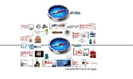 TEAMWORK ® BRASIL - Press