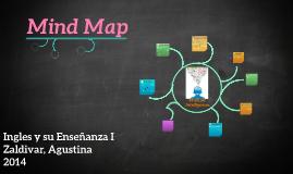 Multiple Intelligences mindmap