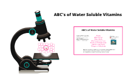 ABC's of Water Soluble Vitamins