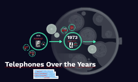 Telephones Over the Years