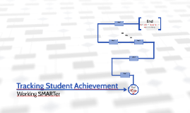 Tracking Student Achievement