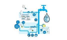 Tratamiento del agua potable