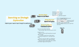 Searching as Strategic Exploration 2013-2015