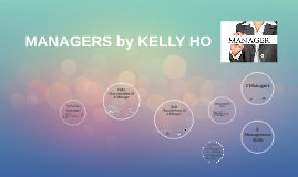 MANAGERS by KELLY HO