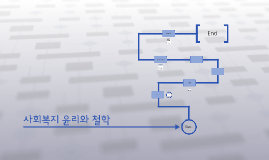 Copy of 프로그램 개발과 평가
