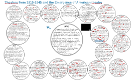 Theatres from 1915-1945 and the Emergence of American theatre