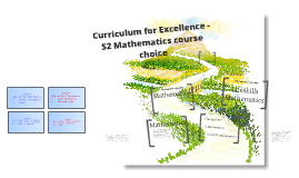 Copy of Curriculum for Excellence - Mathematics S2 course choice