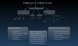 Copy of Employers and College Scouts