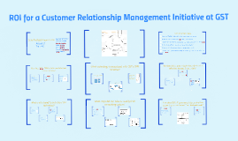 Copy of ROI for a Customer Relationship Management Initative at GST