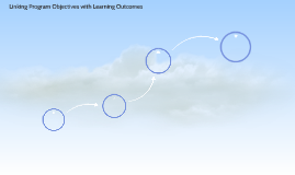 Linking Program Objectives with learning outcomes