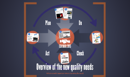 ISO 9001:2015 (English)