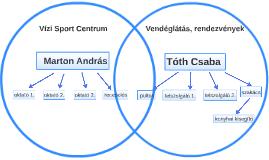 Marton András