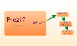 Copy of Preziって?