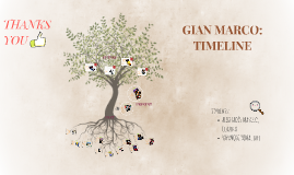 GIAN MARCO: TIMELINE