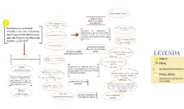 Diagrama activitat a posteriori CANVIS D'ESTAT