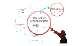The art of storyboarding
