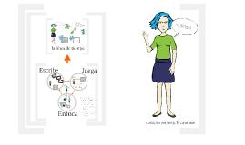 Copy of Copy of Tutorial Prezi en español, aprender a utilizarlo en 15 minutos (academia Prezi)