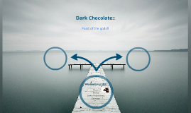 Dark Chocolate: Why am I so tempting?