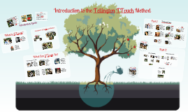 Follow the Leader-Introduction to the Tellington TTouch Method