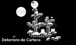 Copy of Deteriro de Cartera