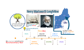 Henry Wadswoth Longfellow