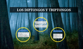LOS DIPTONGOS Y TRIPTONGOS