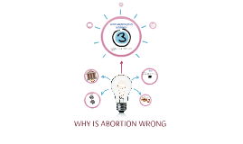 WHY IS ABORTION WRONG