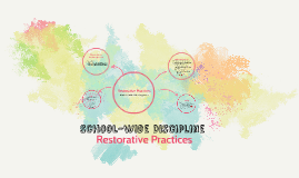 Restorative Practices A Whole-Wide School Approach