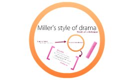 Miller's style of drama
