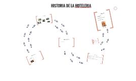 Copy of HISTORIA HOTELERIA EN EL MUNDO