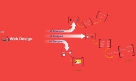 Copy of Web Design
