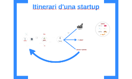 Itinerari d'una startup