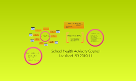 Copy of SHAC Annual Review 2010-2011