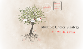 Copy of Multiple Choice Strategy